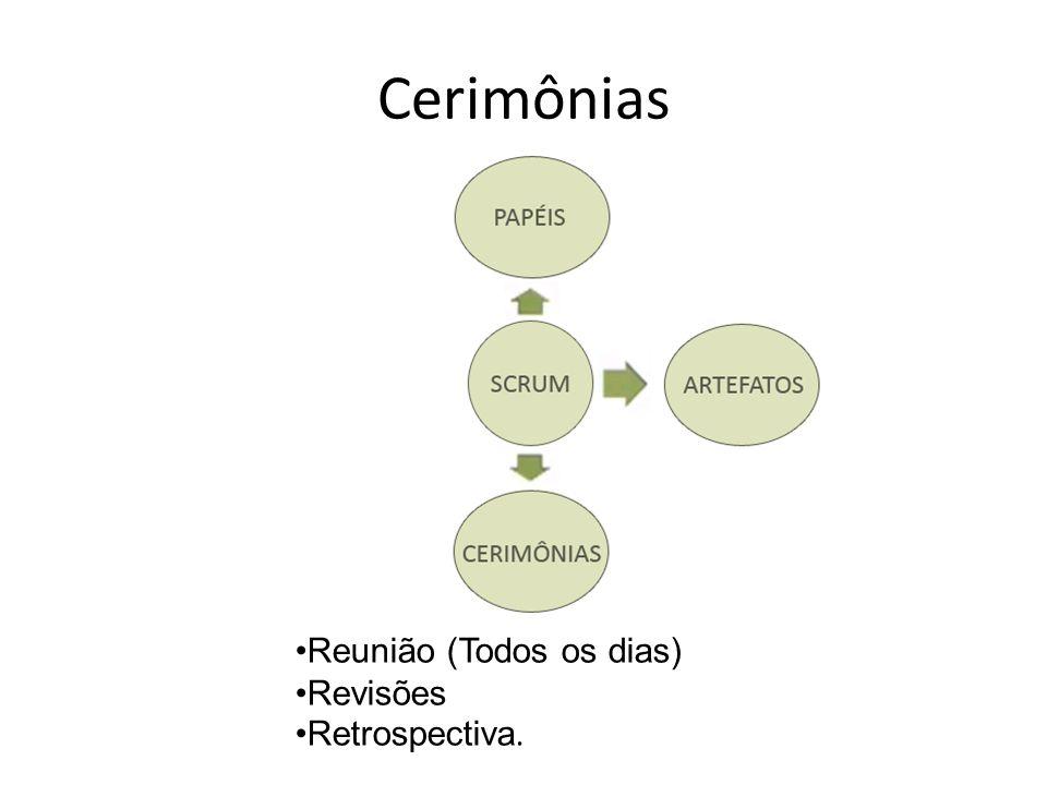 Cerimônias Reunião (Todos os dias) Revisões Retrospectiva.