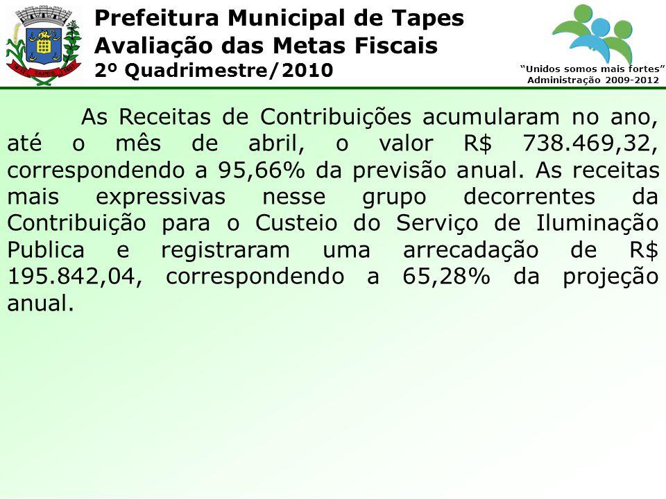 Prefeitura Municipal de Tapes Unidos somos mais fortes Administração 2009-2012 Avaliação das Metas Fiscais 2º Quadrimestre/2010 As Receitas de Contribuições acumularam no ano, até o mês de abril, o valor R$ 738.469,32, correspondendo a 95,66% da previsão anual.