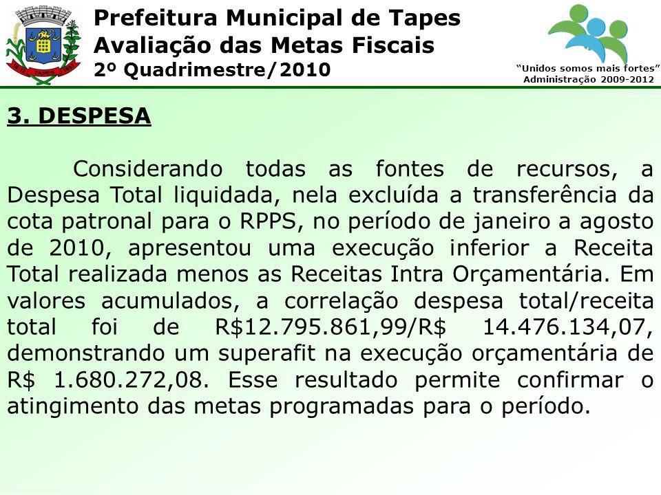 Prefeitura Municipal de Tapes Unidos somos mais fortes Administração 2009-2012 Avaliação das Metas Fiscais 2º Quadrimestre/2010 3.