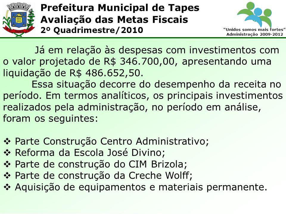 Prefeitura Municipal de Tapes Unidos somos mais fortes Administração 2009-2012 Avaliação das Metas Fiscais 2º Quadrimestre/2010 Já em relação às despesas com investimentos com o valor projetado de R$ 346.700,00, apresentando uma liquidação de R$ 486.652,50.