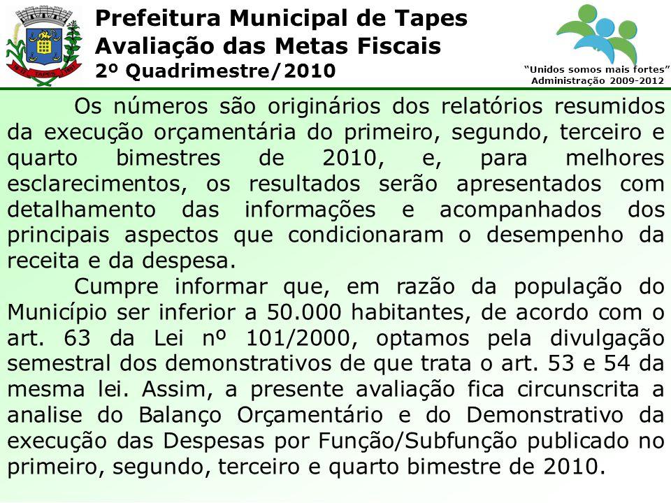 Prefeitura Municipal de Tapes Unidos somos mais fortes Administração 2009-2012 Avaliação das Metas Fiscais 2º Quadrimestre/2010 1.