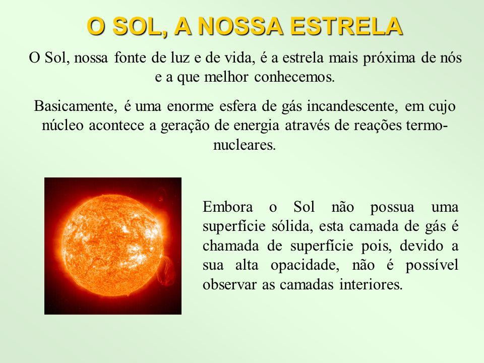 O Sol, nossa fonte de luz e de vida, é a estrela mais próxima de nós e a que melhor conhecemos.