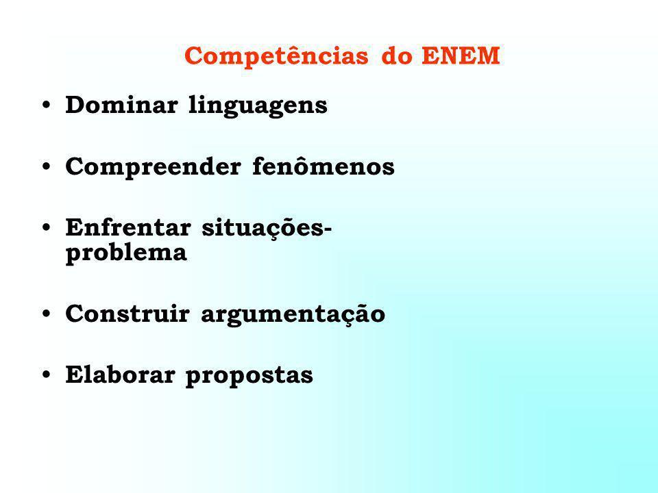 Competências do ENEM Dominar linguagens Compreender fenômenos Enfrentar situações- problema Construir argumentação Elaborar propostas