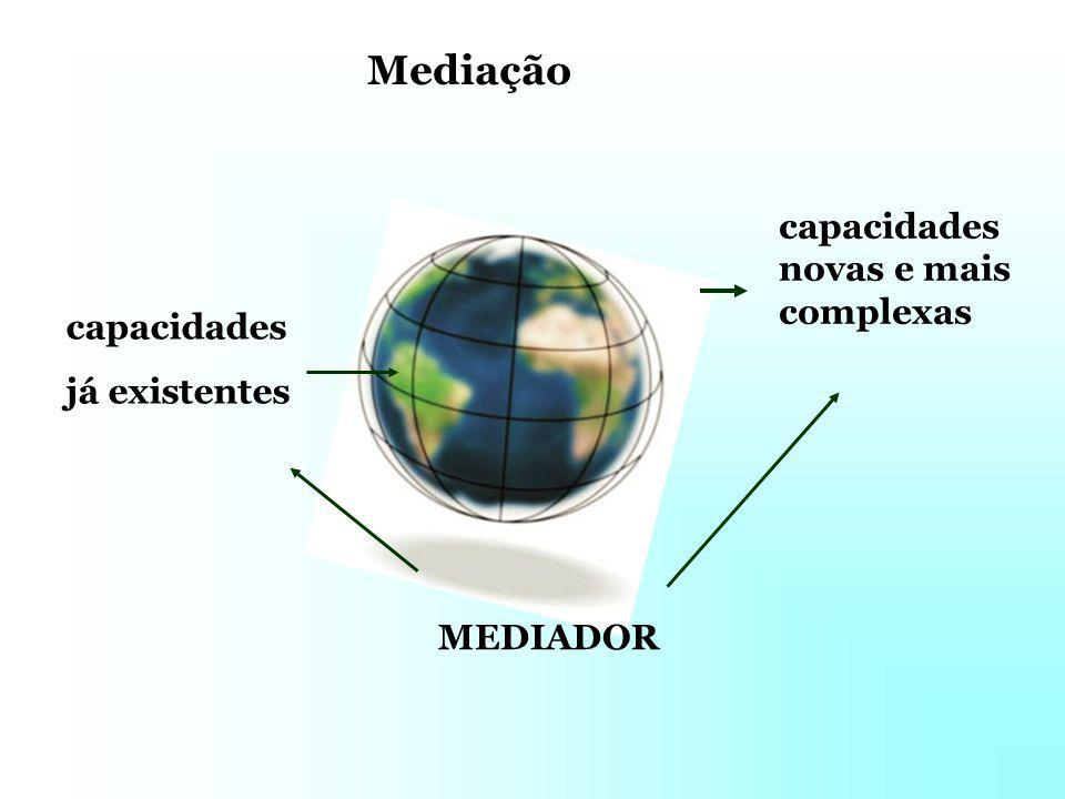 MEDIADOR capacidades já existentes capacidades novas e mais complexas Mediação