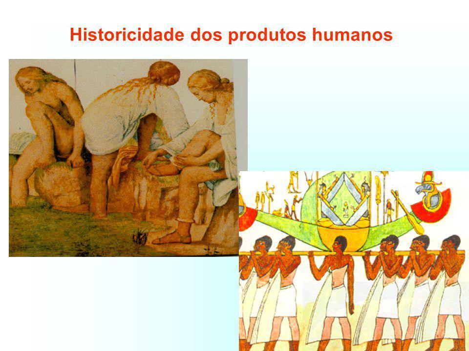 Historicidade dos produtos humanos