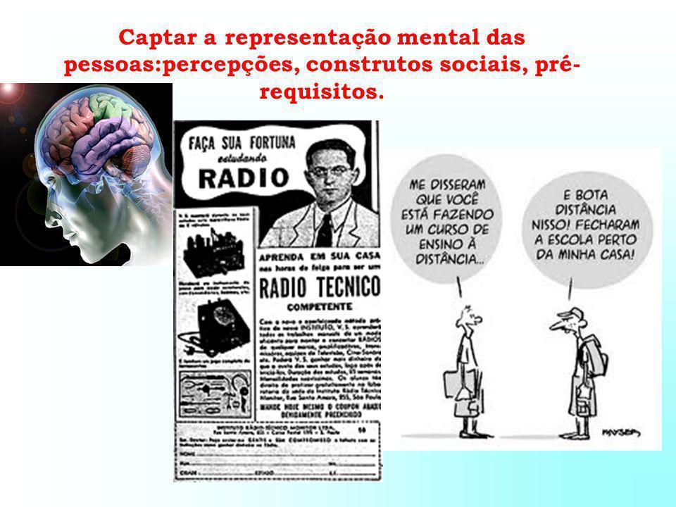 Captar a representação mental das pessoas:percepções, construtos sociais, pré- requisitos.