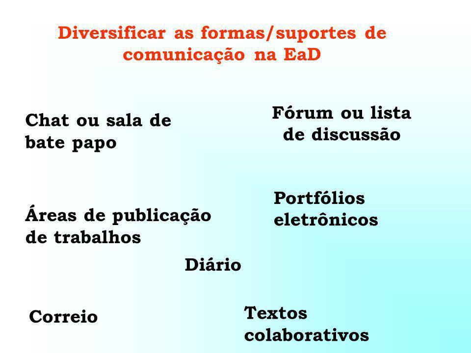 Diversificar as formas/suportes de comunicação na EaD Chat ou sala de bate papo Áreas de publicação de trabalhos Diário Fórum ou lista de discussão Portfólios eletrônicos Correio Textos colaborativos