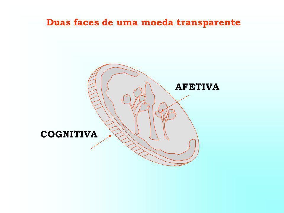 COGNITIVA AFETIVA Duas faces de uma moeda transparente