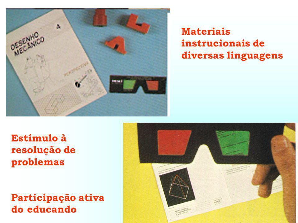 Materiais instrucionais de diversas linguagens Estímulo à resolução de problemas Participação ativa do educando