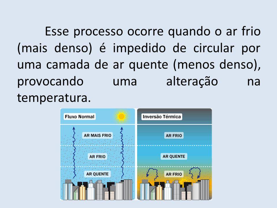 Esse processo ocorre quando o ar frio (mais denso) é impedido de circular por uma camada de ar quente (menos denso), provocando uma alteração na tempe