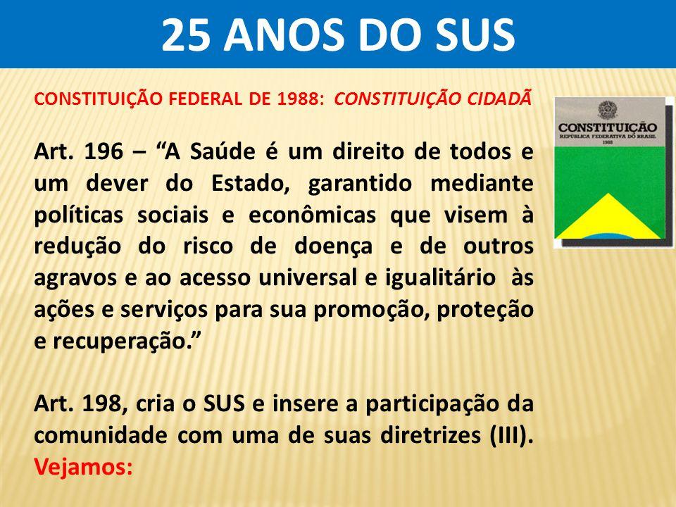 Art. 196 – A Saúde é um direito de todos e um dever do Estado, garantido mediante políticas sociais e econômicas que visem à redução do risco de doenç