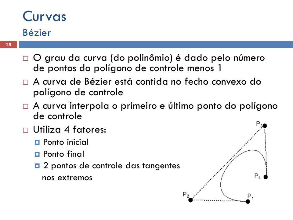O grau da curva (do polinômio) é dado pelo número de pontos do polígono de controle menos 1 A curva de Bézier está contida no fecho convexo do polígon