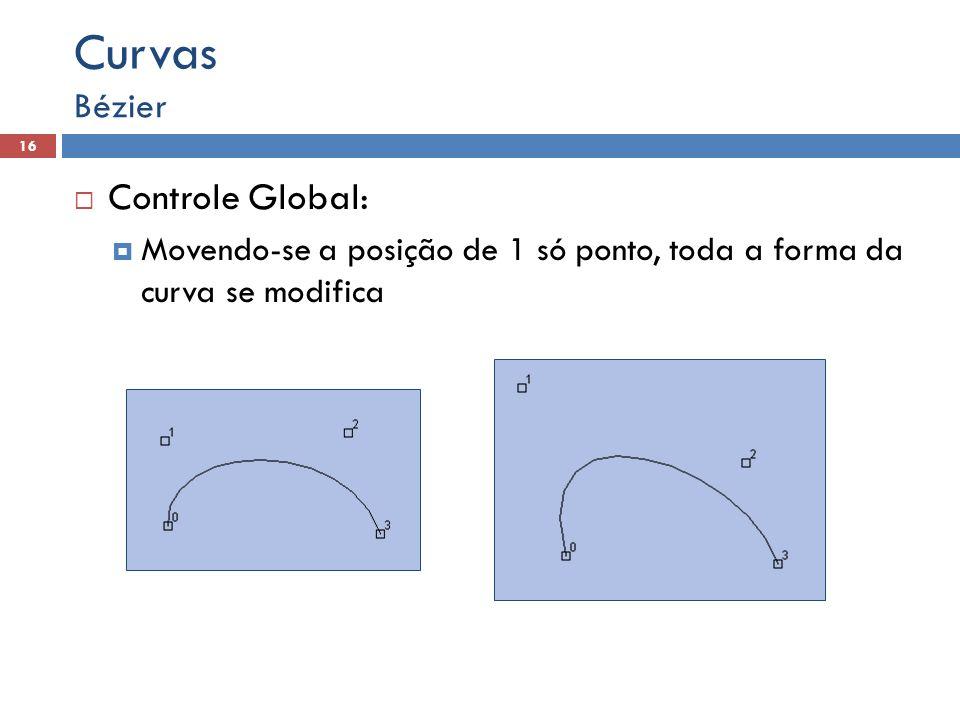 Controle Global: Movendo-se a posição de 1 só ponto, toda a forma da curva se modifica Bézier 16 Curvas