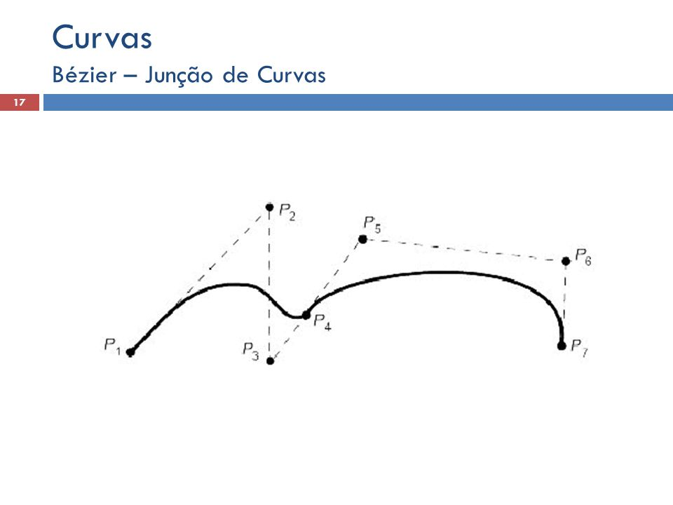 Bézier – Junção de Curvas 17 Curvas