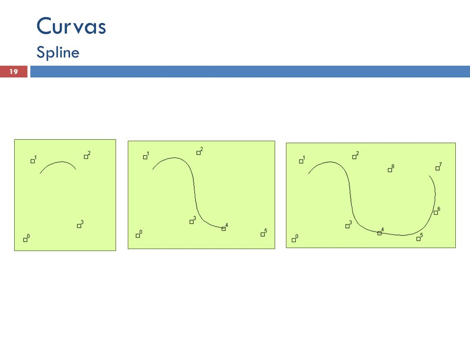 Spline 19 Curvas