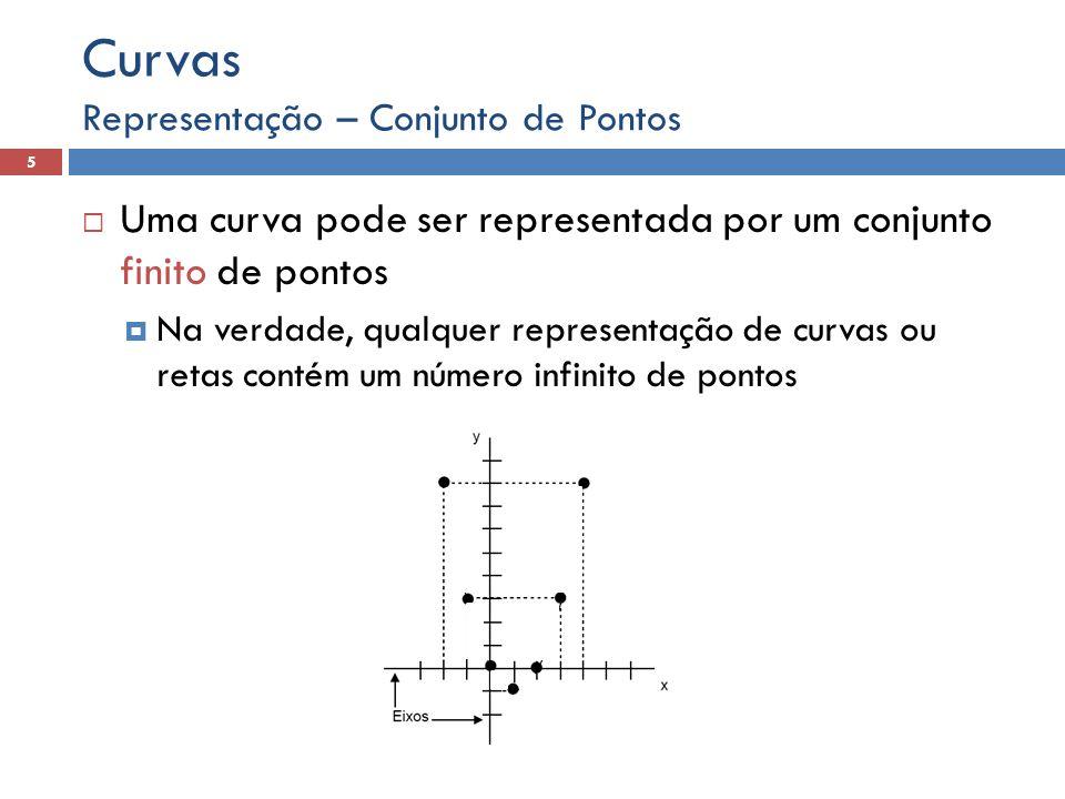 Uma curva pode ser representada por um conjunto finito de pontos Na verdade, qualquer representação de curvas ou retas contém um número infinito de po