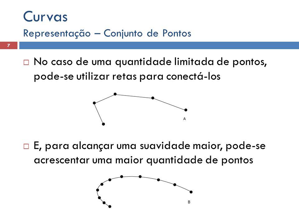 No caso de uma quantidade limitada de pontos, pode-se utilizar retas para conectá-los E, para alcançar uma suavidade maior, pode-se acrescentar uma ma