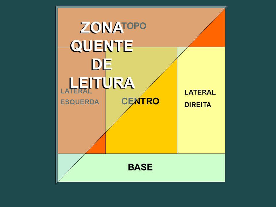 CENTRO LATERAL ESQUERDA LATERAL DIREITA BASE TOPO ZONA QUENTE DE LEITURA