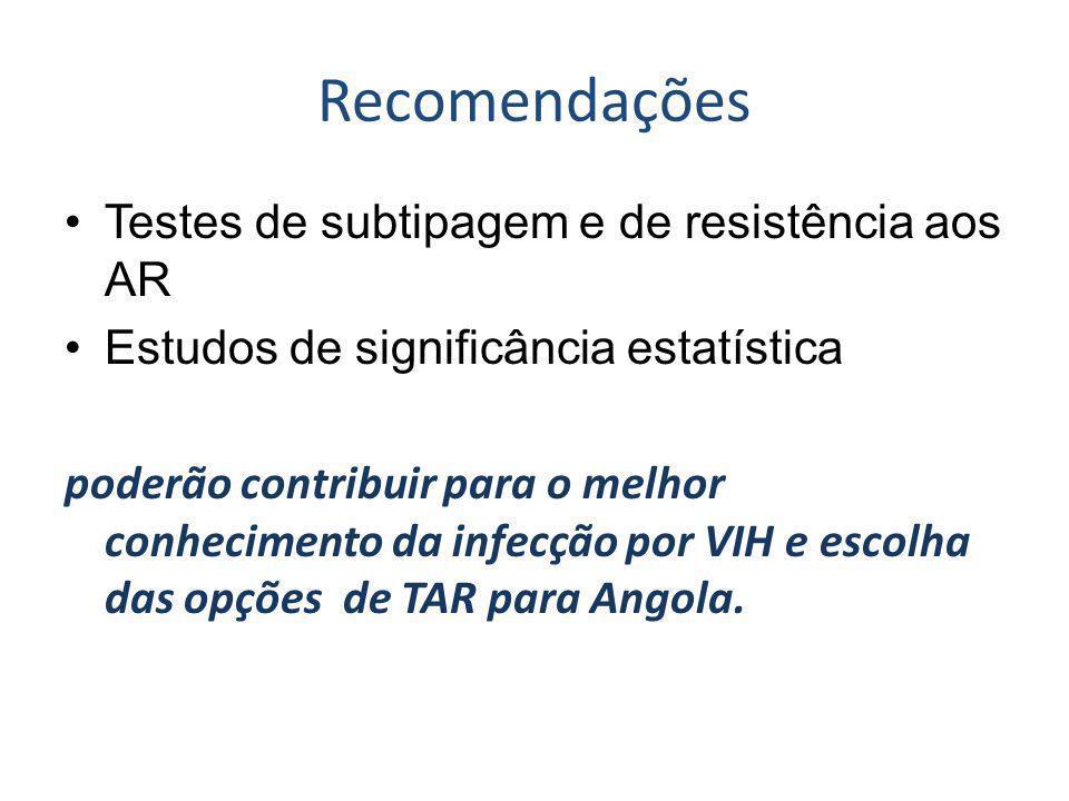 Recomendações Testes de subtipagem e de resistência aos AR Estudos de significância estatística poderão contribuir para o melhor conhecimento da infecção por VIH e escolha das opções de TAR para Angola.