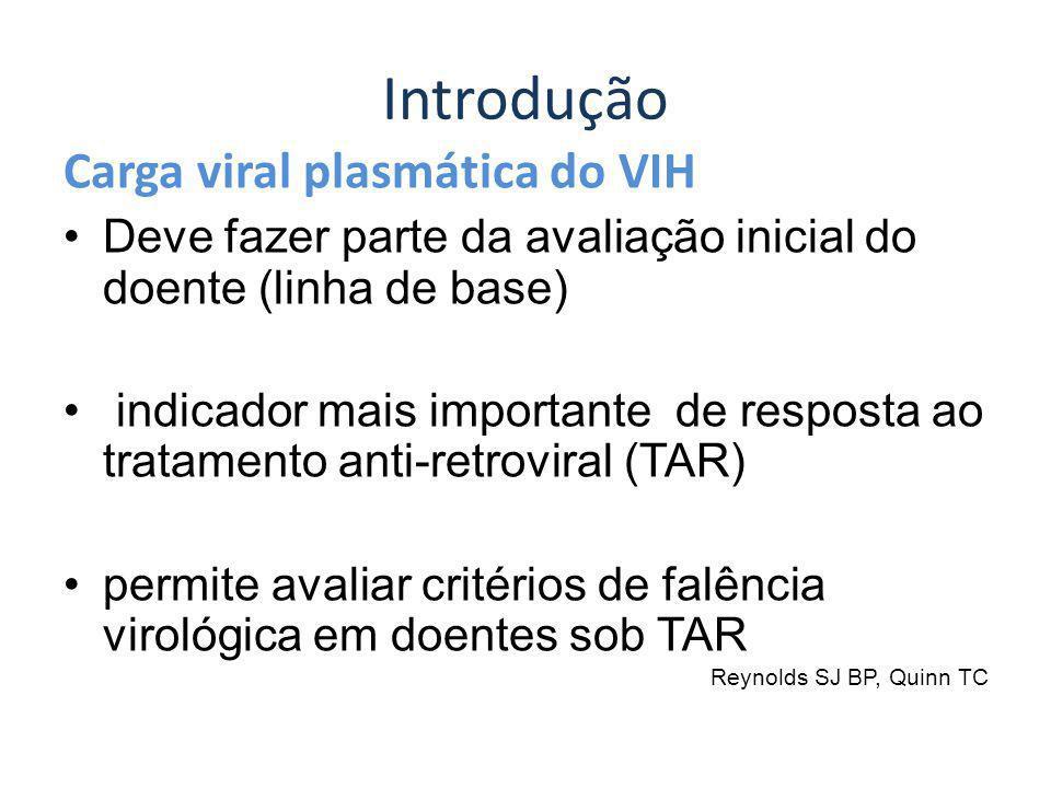 Introdução Carga viral plasmática do VIH Deve fazer parte da avaliação inicial do doente (linha de base) indicador mais importante de resposta ao tratamento anti-retroviral (TAR) permite avaliar critérios de falência virológica em doentes sob TAR Reynolds SJ BP, Quinn TC
