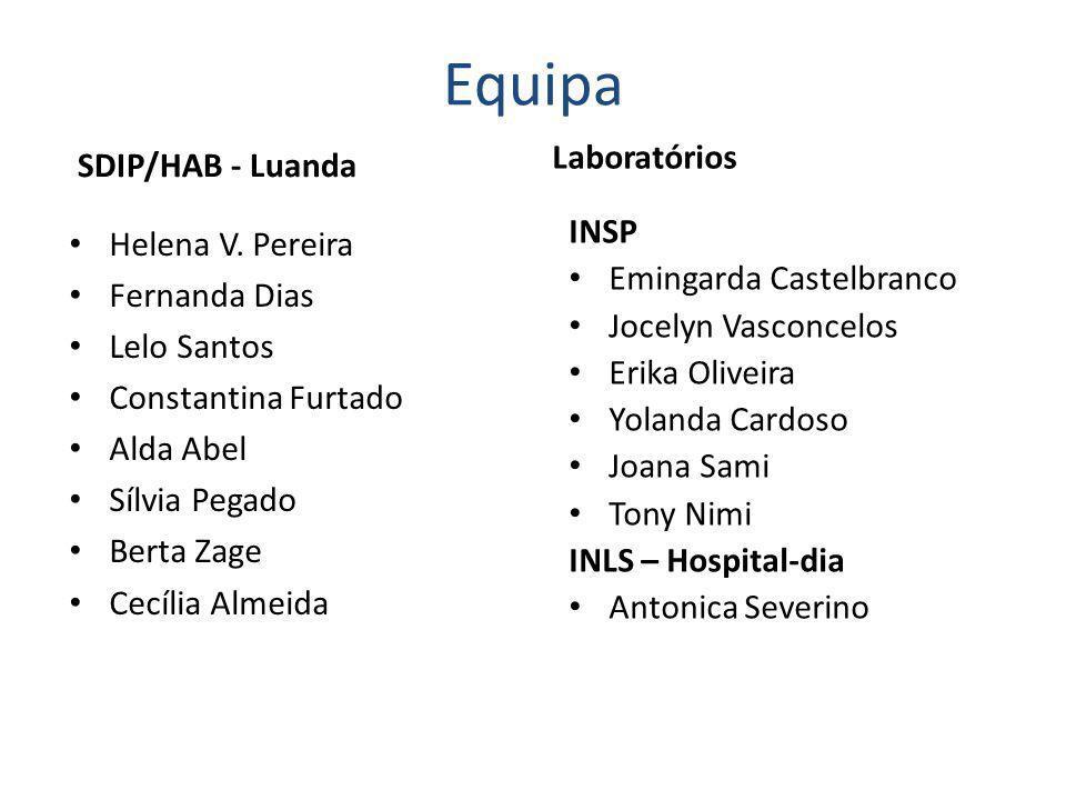Equipa SDIP/HAB - Luanda Helena V.