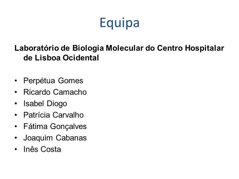 Equipa Laboratório de Biologia Molecular do Centro Hospitalar de Lisboa Ocidental Perpétua Gomes Ricardo Camacho Isabel Diogo Patrícia Carvalho Fátima Gonçalves Joaquim Cabanas Inês Costa
