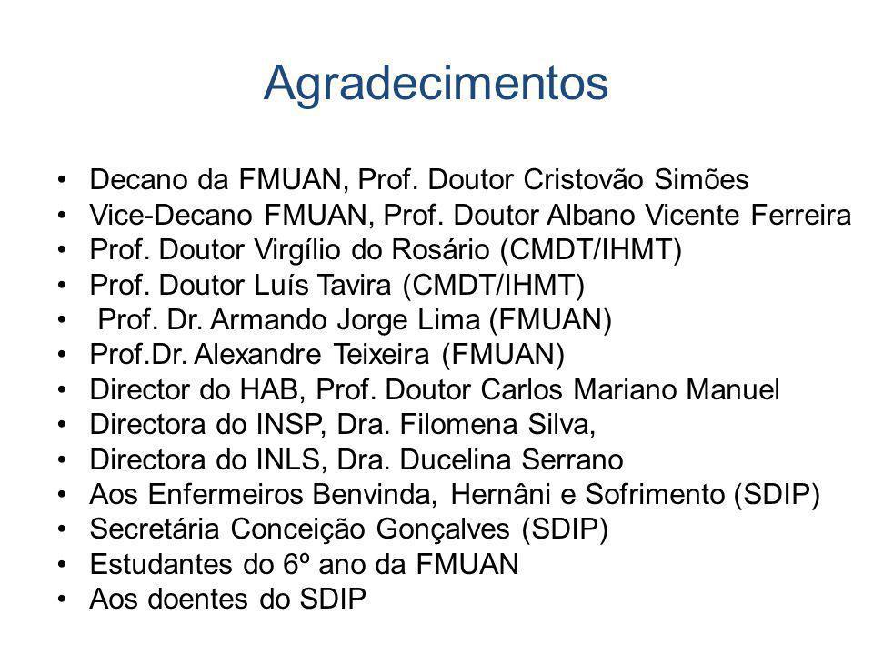 Agradecimentos Decano da FMUAN, Prof.Doutor Cristovão Simões Vice-Decano FMUAN, Prof.