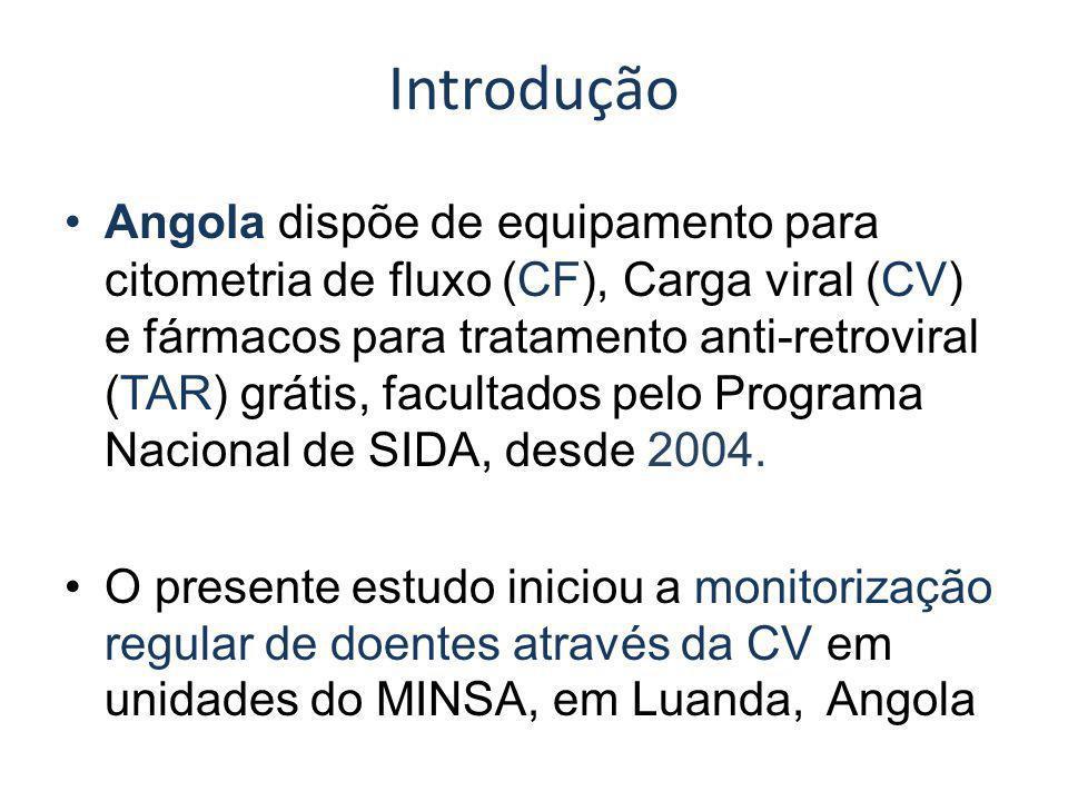 Introdução Angola dispõe de equipamento para citometria de fluxo (CF), Carga viral (CV) e fármacos para tratamento anti-retroviral (TAR) grátis, facultados pelo Programa Nacional de SIDA, desde 2004.