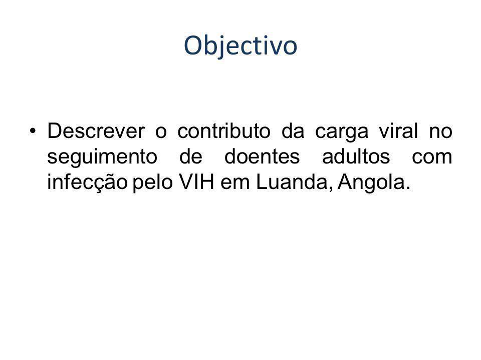 Objectivo Descrever o contributo da carga viral no seguimento de doentes adultos com infecção pelo VIH em Luanda, Angola.