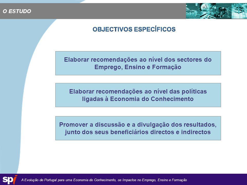 A Evolução de Portugal para uma Economia do Conhecimento, os Impactos no Emprego, Ensino e Formação 1,6/1,6 cm Elaborar recomendações ao nível dos sectores do Emprego, Ensino e Formação Elaborar recomendações ao nível das políticas ligadas à Economia do Conhecimento Promover a discussão e a divulgação dos resultados, junto dos seus beneficiários directos e indirectos OBJECTIVOS ESPECÍFICOS O ESTUDO