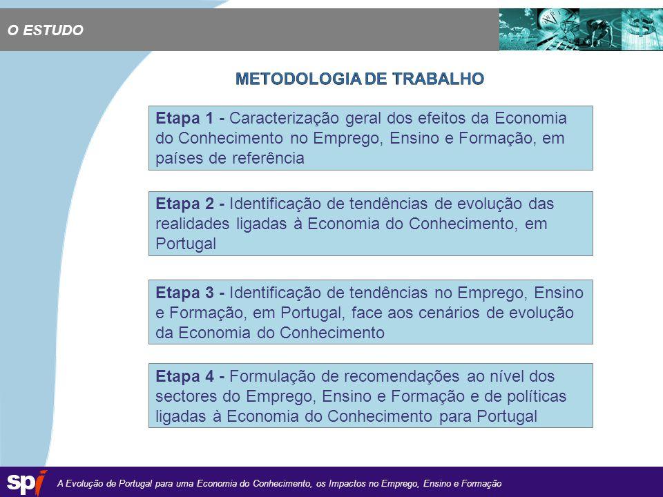 A Evolução de Portugal para uma Economia do Conhecimento, os Impactos no Emprego, Ensino e Formação 1,6/1,6 cm Etapa 1 - Caracterização geral dos efeitos da Economia do Conhecimento no Emprego, Ensino e Formação, em países de referência Etapa 2 - Identificação de tendências de evolução das realidades ligadas à Economia do Conhecimento, em Portugal Etapa 3 - Identificação de tendências no Emprego, Ensino e Formação, em Portugal, face aos cenários de evolução da Economia do Conhecimento Etapa 4 - Formulação de recomendações ao nível dos sectores do Emprego, Ensino e Formação e de políticas ligadas à Economia do Conhecimento para Portugal METODOLOGIA DE TRABALHO O ESTUDO