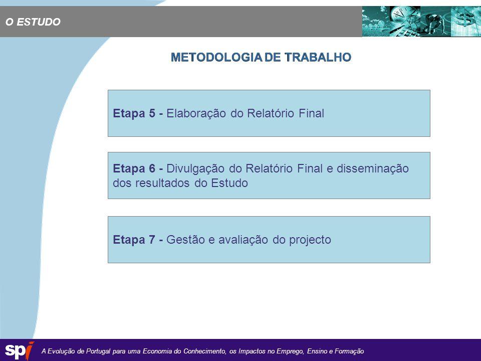 A Evolução de Portugal para uma Economia do Conhecimento, os Impactos no Emprego, Ensino e Formação 1,6/1,6 cm Etapa 5 - Elaboração do Relatório Final Etapa 6 - Divulgação do Relatório Final e disseminação dos resultados do Estudo Etapa 7 - Gestão e avaliação do projecto METODOLOGIA DE TRABALHO O ESTUDO