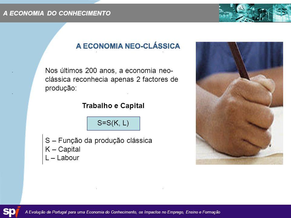 A Evolução de Portugal para uma Economia do Conhecimento, os Impactos no Emprego, Ensino e Formação 1,6/1,6 cm Nos últimos 200 anos, a economia neo- clássica reconhecia apenas 2 factores de produção: Trabalho e Capital S=S(K, L) S – Função da produção clássica K – Capital L – Labour A ECONOMIA DO CONHECIMENTO A ECONOMIA NEO-CLÁSSICA