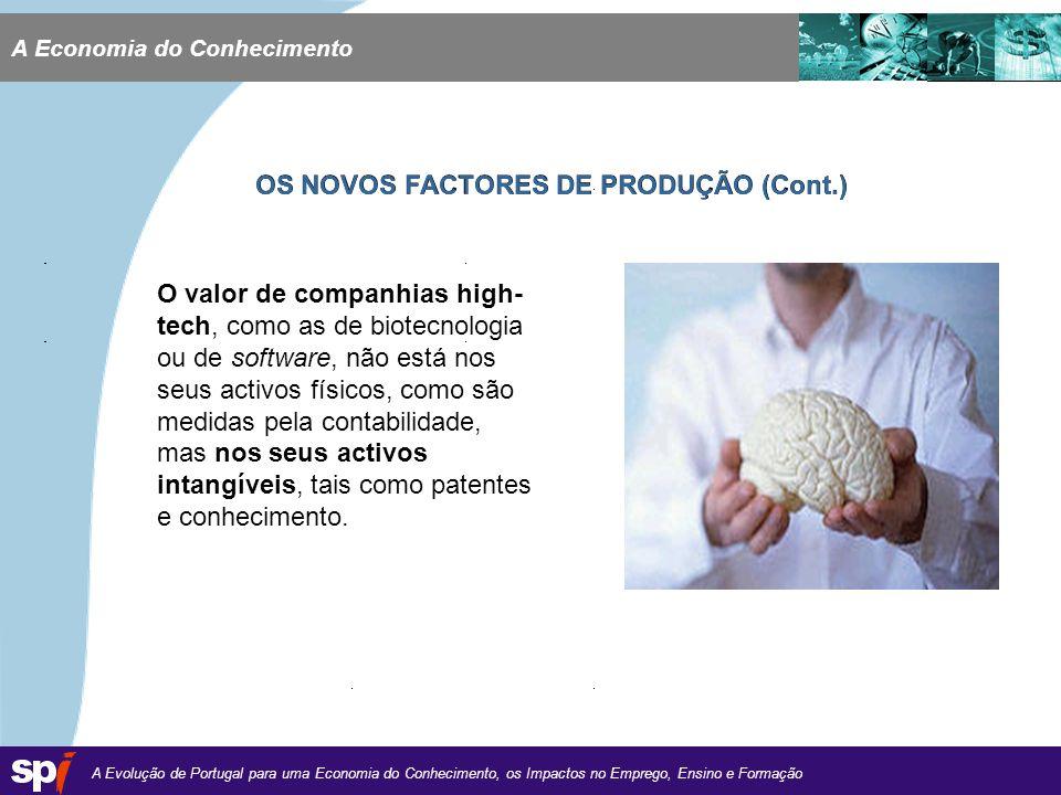 A Evolução de Portugal para uma Economia do Conhecimento, os Impactos no Emprego, Ensino e Formação 1,6/1,6 cm O valor de companhias high- tech, como as de biotecnologia ou de software, não está nos seus activos físicos, como são medidas pela contabilidade, mas nos seus activos intangíveis, tais como patentes e conhecimento.