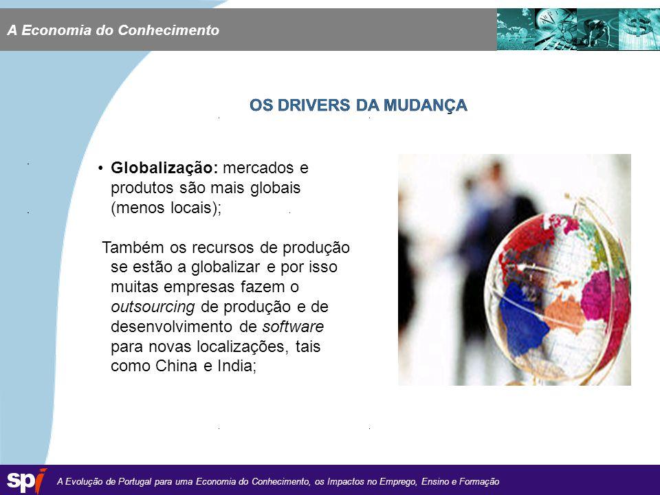 A Evolução de Portugal para uma Economia do Conhecimento, os Impactos no Emprego, Ensino e Formação 1,6/1,6 cm Globalização: mercados e produtos são mais globais (menos locais); Também os recursos de produção se estão a globalizar e por isso muitas empresas fazem o outsourcing de produção e de desenvolvimento de software para novas localizações, tais como China e India; A Economia do Conhecimento OS DRIVERS DA MUDANÇA