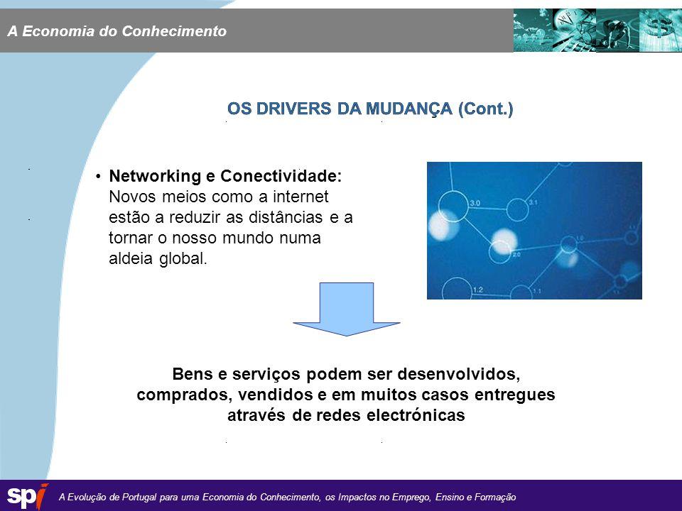 A Evolução de Portugal para uma Economia do Conhecimento, os Impactos no Emprego, Ensino e Formação 1,6/1,6 cm Networking e Conectividade: Novos meios como a internet estão a reduzir as distâncias e a tornar o nosso mundo numa aldeia global.