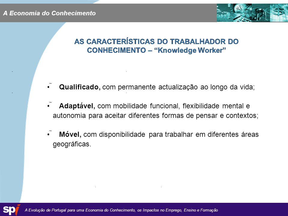 A Evolução de Portugal para uma Economia do Conhecimento, os Impactos no Emprego, Ensino e Formação 1,6/1,6 cm A Economia do Conhecimento AS CARACTERÍSTICAS DO TRABALHADOR DO CONHECIMENTO – Knowledge Worker Qualificado, com permanente actualização ao longo da vida; Adaptável, com mobilidade funcional, flexibilidade mental e autonomia para aceitar diferentes formas de pensar e contextos; Móvel, com disponibilidade para trabalhar em diferentes áreas geográficas.