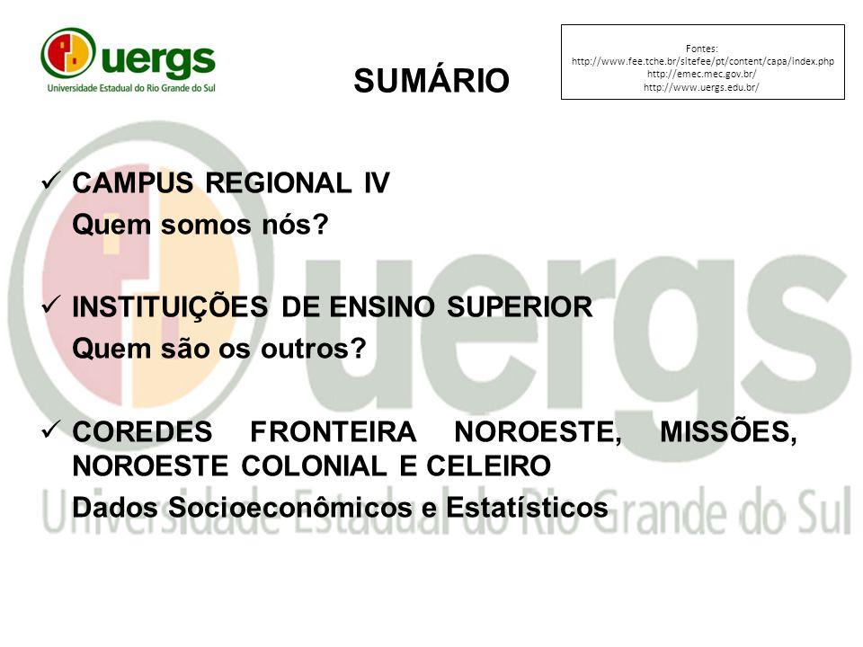 SUMÁRIO CAMPUS REGIONAL IV Quem somos nós. INSTITUIÇÕES DE ENSINO SUPERIOR Quem são os outros.