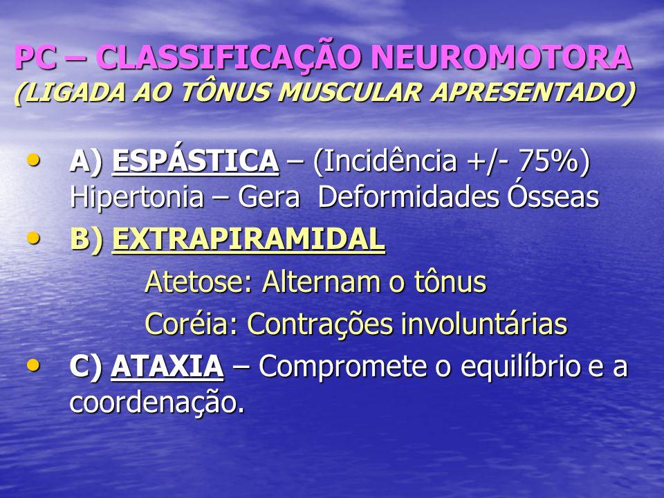 PARALESIA CEREBRAL CONCEITO Grupo de síntomas incapacitantes permanentes, resultantes de dano às áreas do cérebro responsáveis pelo controle motor.