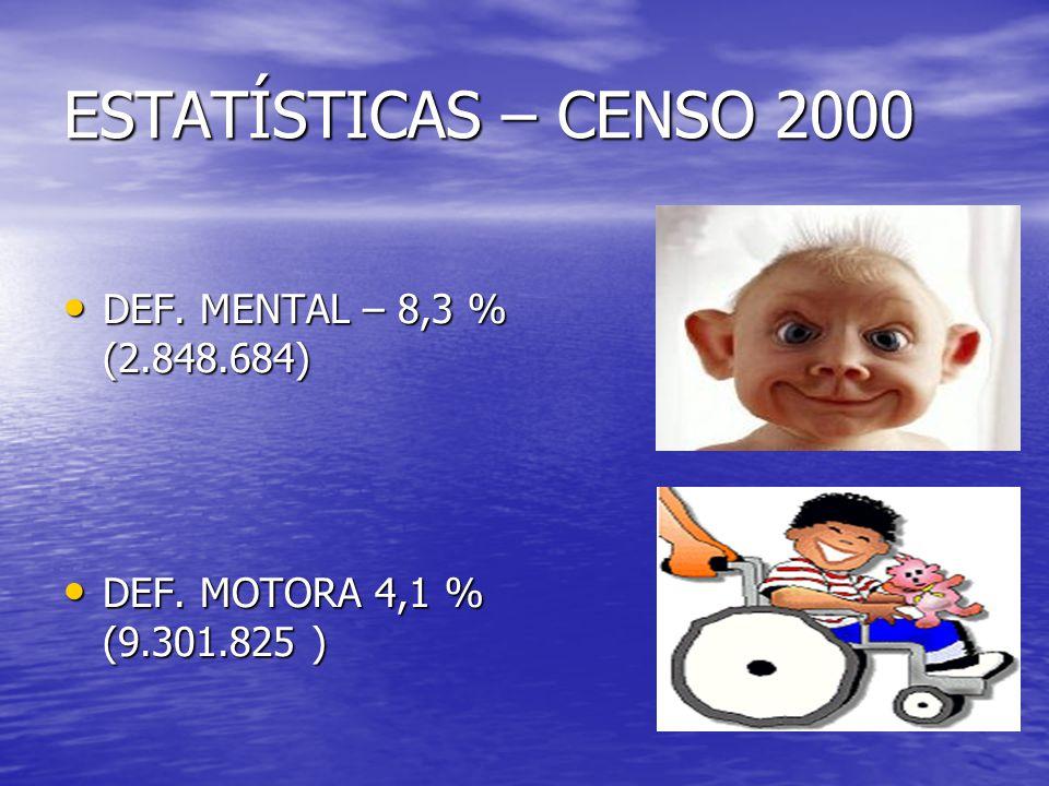 COMPREENSÃO DO DESENVOLVIMENTO HUMANO ESTATÍSTICAS – CENSO 2000 DEF.