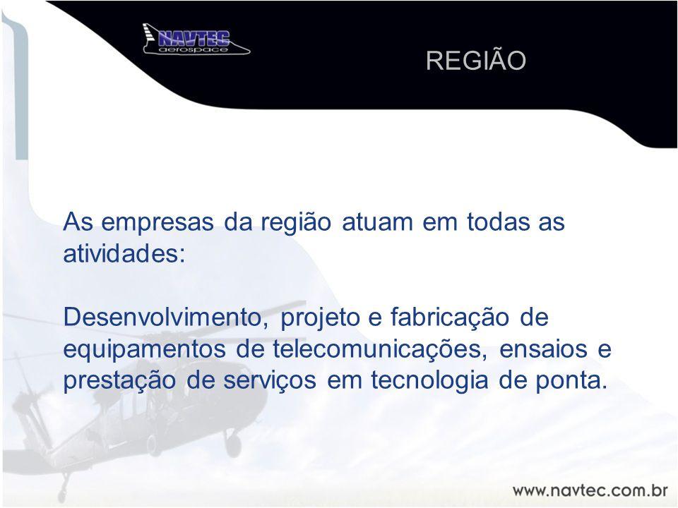 As empresas da região atuam em todas as atividades: Desenvolvimento, projeto e fabricação de equipamentos de telecomunicações, ensaios e prestação de