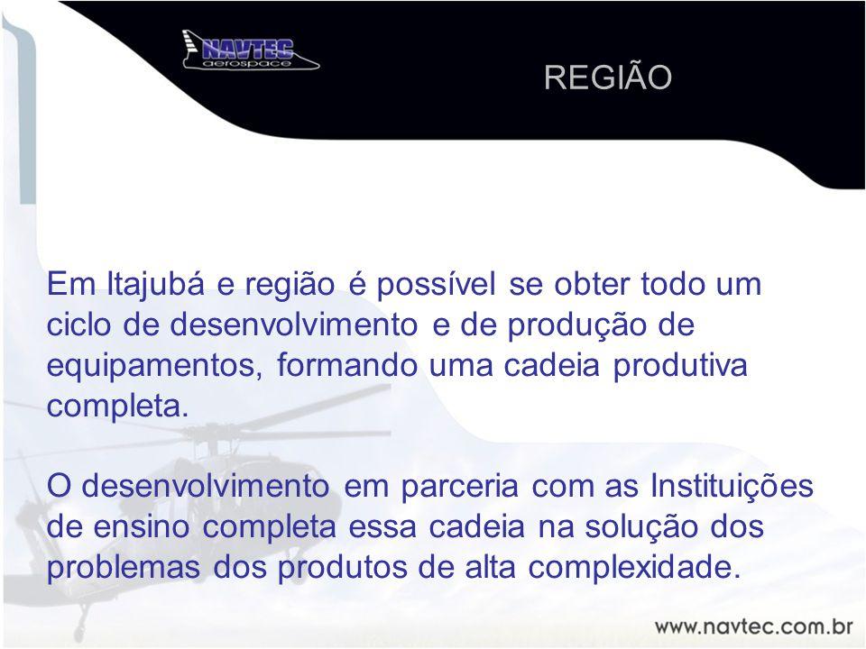 REGIÃO Em Itajubá e região é possível se obter todo um ciclo de desenvolvimento e de produção de equipamentos, formando uma cadeia produtiva completa.