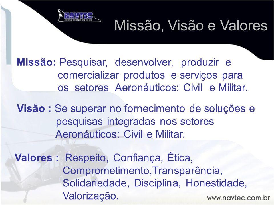 Visão : Se superar no fornecimento de soluções e pesquisas integradas nos setores Aeronáuticos: Civil e Militar. Missão: Pesquisar, desenvolver, produ