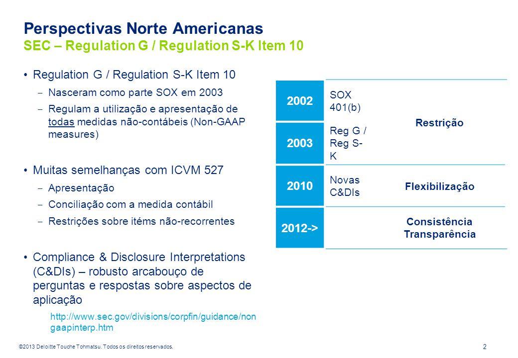 Perspectivas Norte Americanas SEC – Regulation G / Regulation S-K Item 10 Regulation G / Regulation S-K Item 10 Nasceram como parte SOX em 2003 Regula