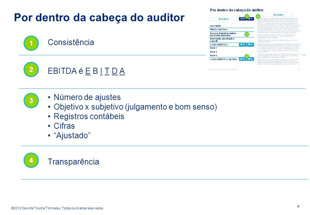 ©2013 Deloitte Touche Tohmatsu. Todos os direitos reservados. Por dentro da cabeça do auditor Consistência EBITDA é E B I T D A Número de ajustes Obje