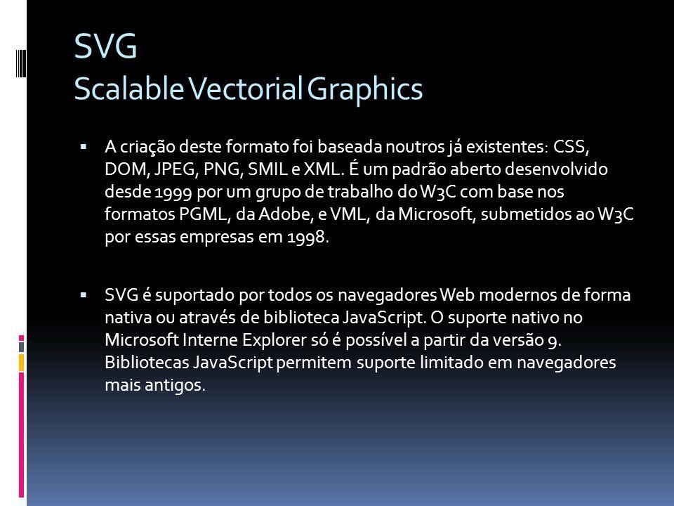 SVG Scalable Vectorial Graphics A criação deste formato foi baseada noutros já existentes: CSS, DOM, JPEG, PNG, SMIL e XML. É um padrão aberto desenvo