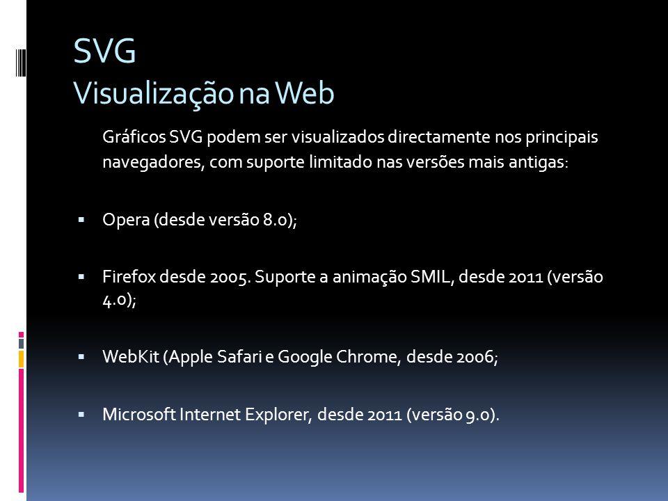 SVG Visualização na Web Gráficos SVG podem ser visualizados directamente nos principais navegadores, com suporte limitado nas versões mais antigas: Op