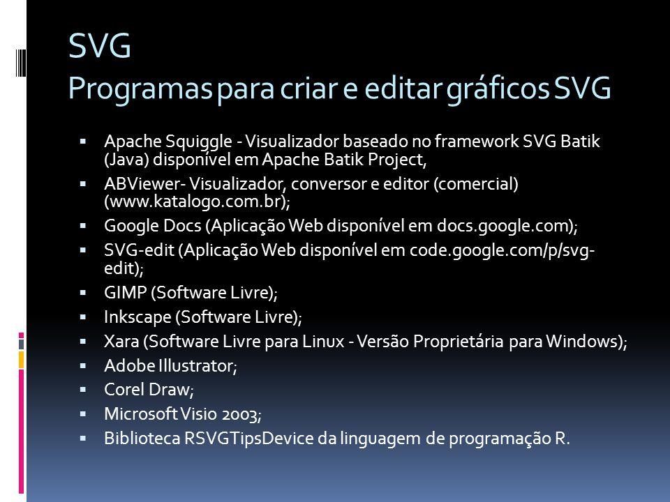 SVG Programas para criar e editar gráficos SVG Apache Squiggle - Visualizador baseado no framework SVG Batik (Java) disponível em Apache Batik Project