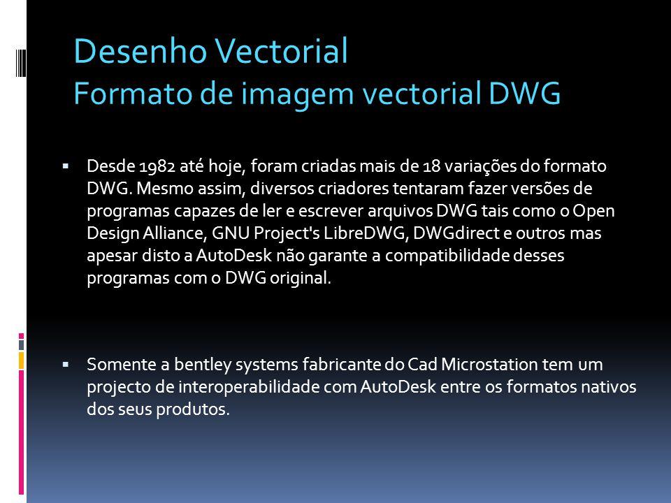 Desde 1982 até hoje, foram criadas mais de 18 variações do formato DWG. Mesmo assim, diversos criadores tentaram fazer versões de programas capazes de
