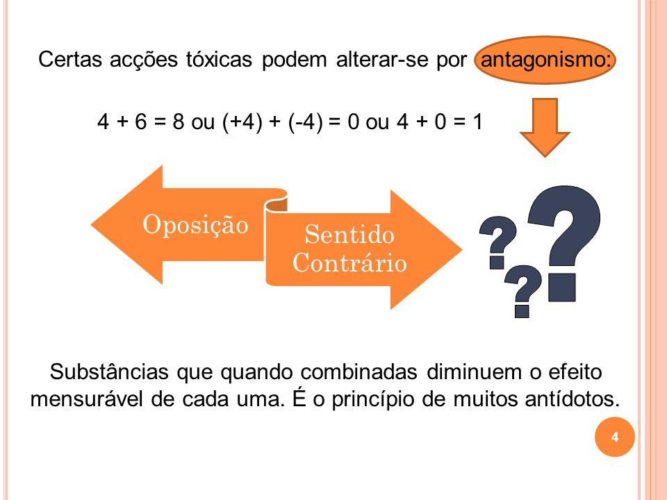 4 Certas acções tóxicas podem alterar-se por antagonismo: Oposição Sentido Contrário 4 + 6 = 8 ou (+4) + (-4) = 0 ou 4 + 0 = 1 Substâncias que quando